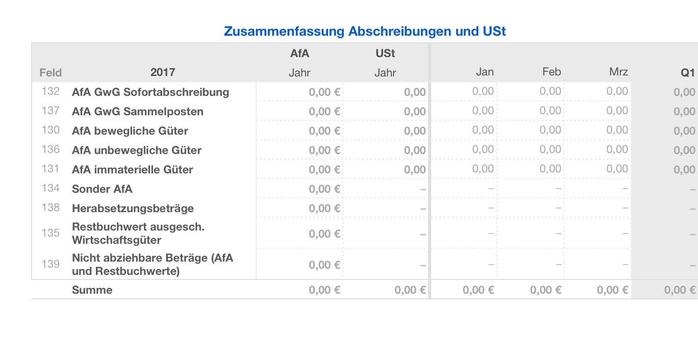 Numbers Vorlage Einnahmen-Überschuss-Rechnung EÜR 2017 ...