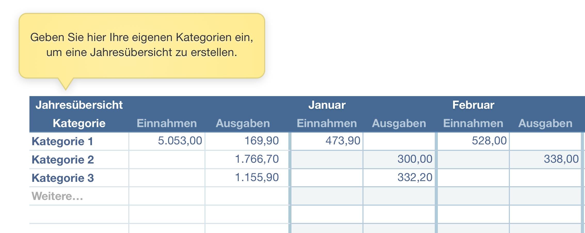 Fein Neue Geschäftsbudgetvorlage Galerie - Beispiel Wiederaufnahme ...