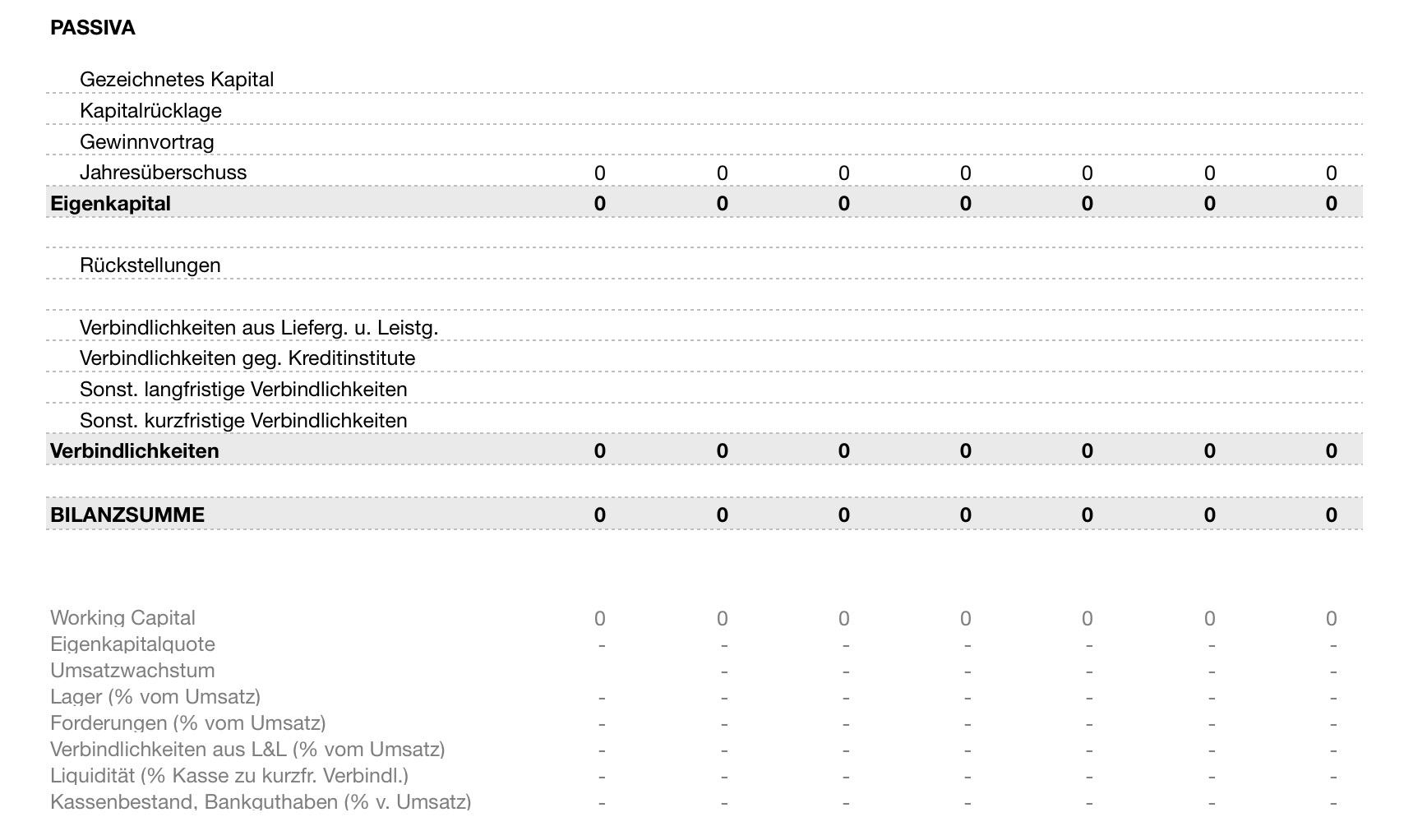 kennzahlen numbers vorlage - Finanzplan Beispiel