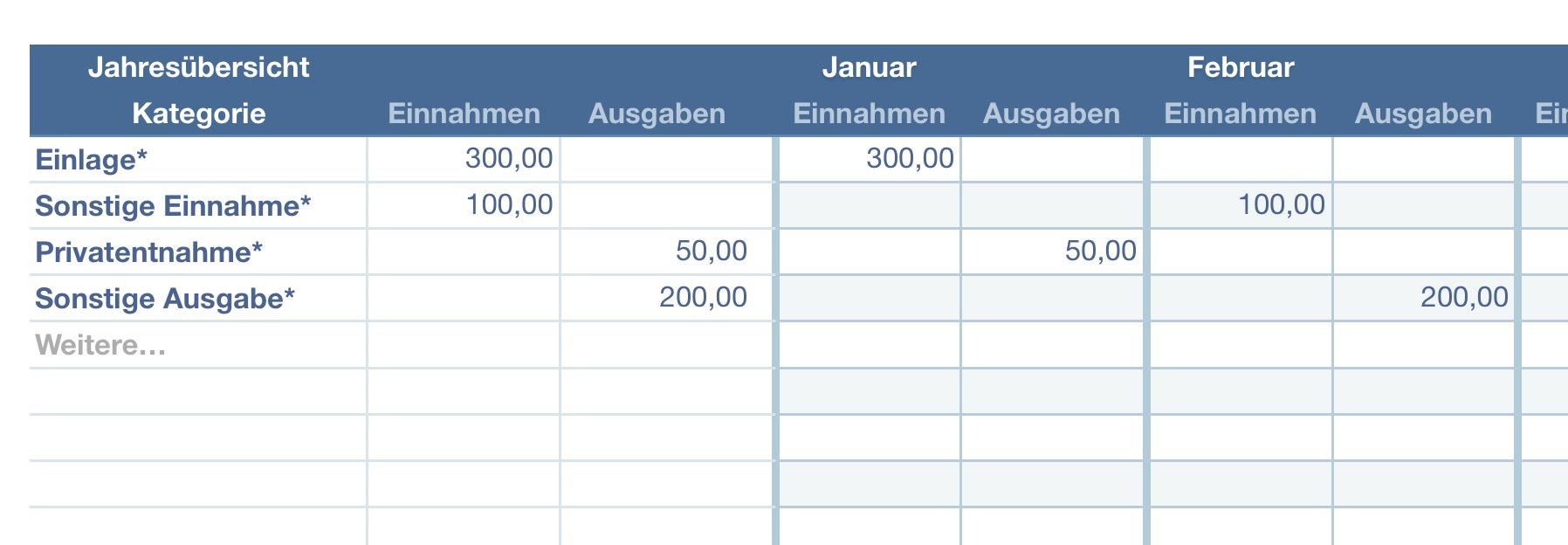 Numbers Vorlage Kassenbuch 2020 Mit Ust Numbersvorlagen De