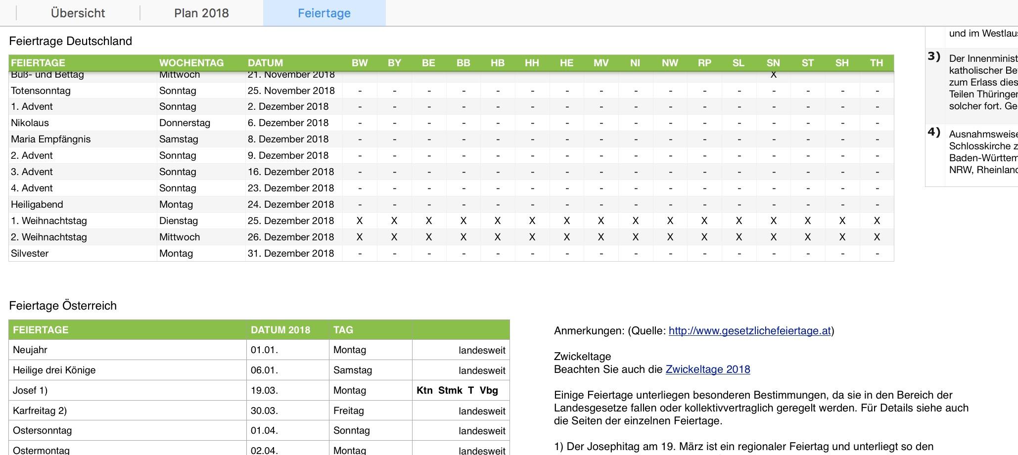 Numbers Vorlage Urlaubsplaner 2018 | Numbersvorlagen.de