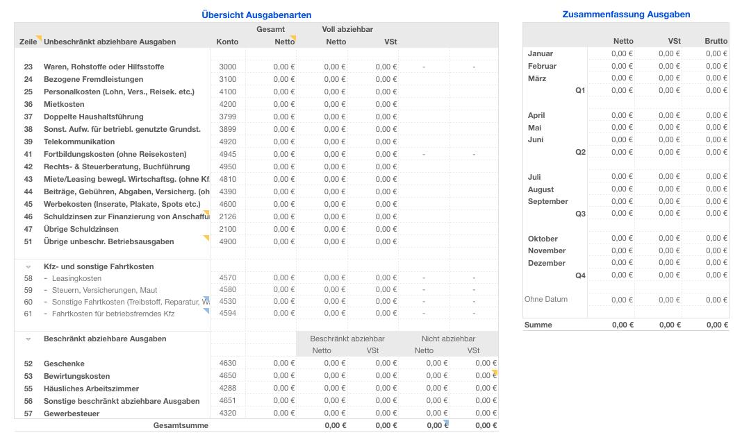 Niedlich Monatliche Geschäftsausgabenvorlage Bilder - Beispiel ...